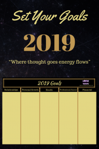 set your goals 2019